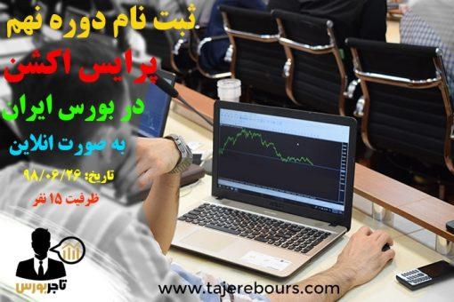 پرایس اکشن در بورس ایران